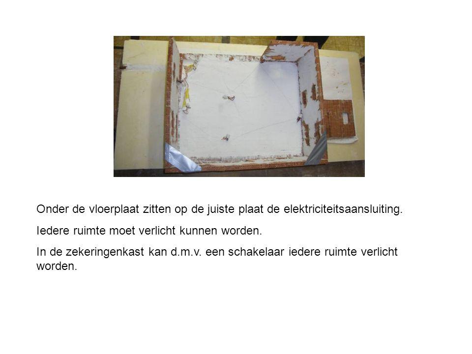 Onder de vloerplaat zitten op de juiste plaat de elektriciteitsaansluiting.