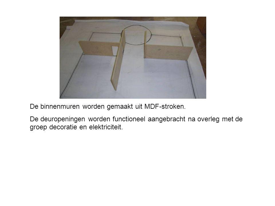 De binnenmuren worden gemaakt uit MDF-stroken.