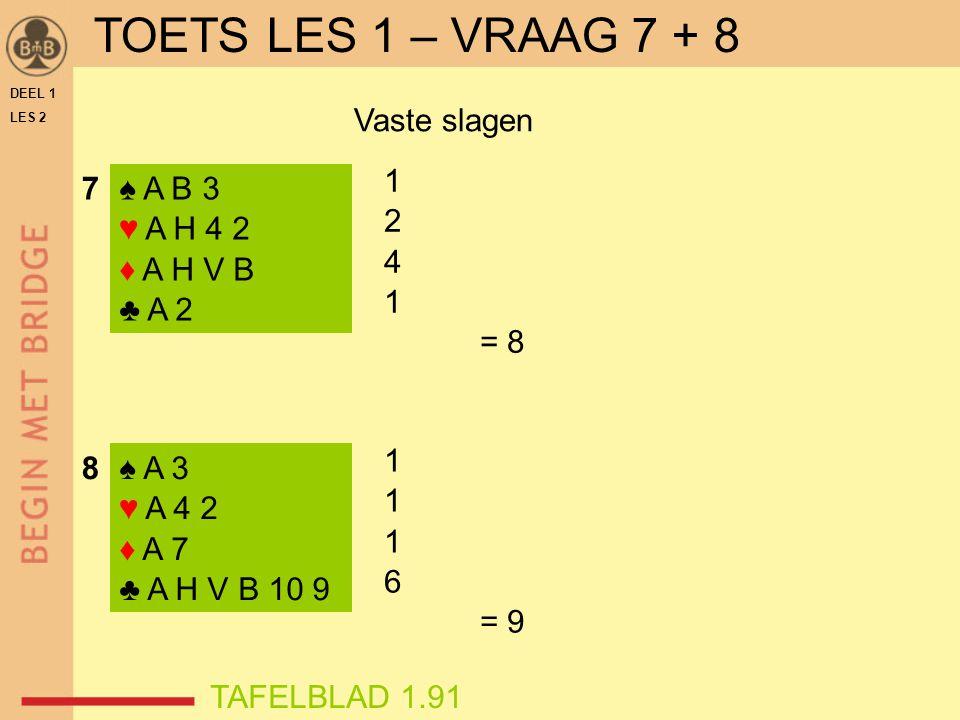 DEEL 1 LES 2 ♠ A B 3 ♥ A H 4 2 ♦ A H V B ♣ A 2 ♠ A 3 ♥ A 4 2 ♦ A 7 ♣ A H V B 10 9 1 2 4 1 = 8 1 6 = 9 Vaste slagen 7 8 TAFELBLAD 1.91 TOETS LES 1 – VR