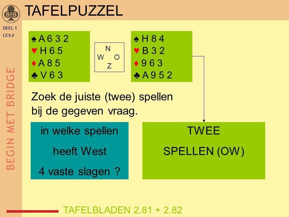 DEEL 1 LES 2 ♠ A 6 3 2 ♥ H 6 5 ♦ A 8 5 ♣ V 6 3 TAFELBLADEN 2.81 + 2.82 Zoek de juiste (twee) spellen bij de gegeven vraag. in welke spellen heeft West
