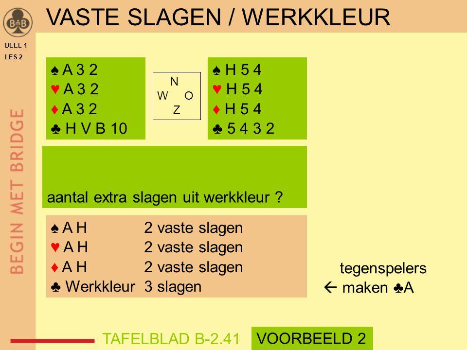 DEEL 1 LES 2 ♠ A 3 2 ♥ A 3 2 ♦ A 3 2 ♣ H V B 10 ♠ H 5 4 ♥ H 5 4 ♦ H 5 4 ♣ 5 4 3 2 N W O Z aantal extra slagen uit werkkleur ? ♠ A H2 vaste slagen ♥ A