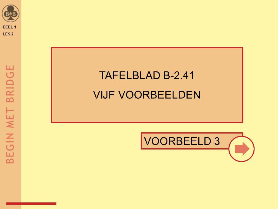 DEEL 1 LES 2 VOORBEELD 3 TAFELBLAD B-2.41 VIJF VOORBEELDEN