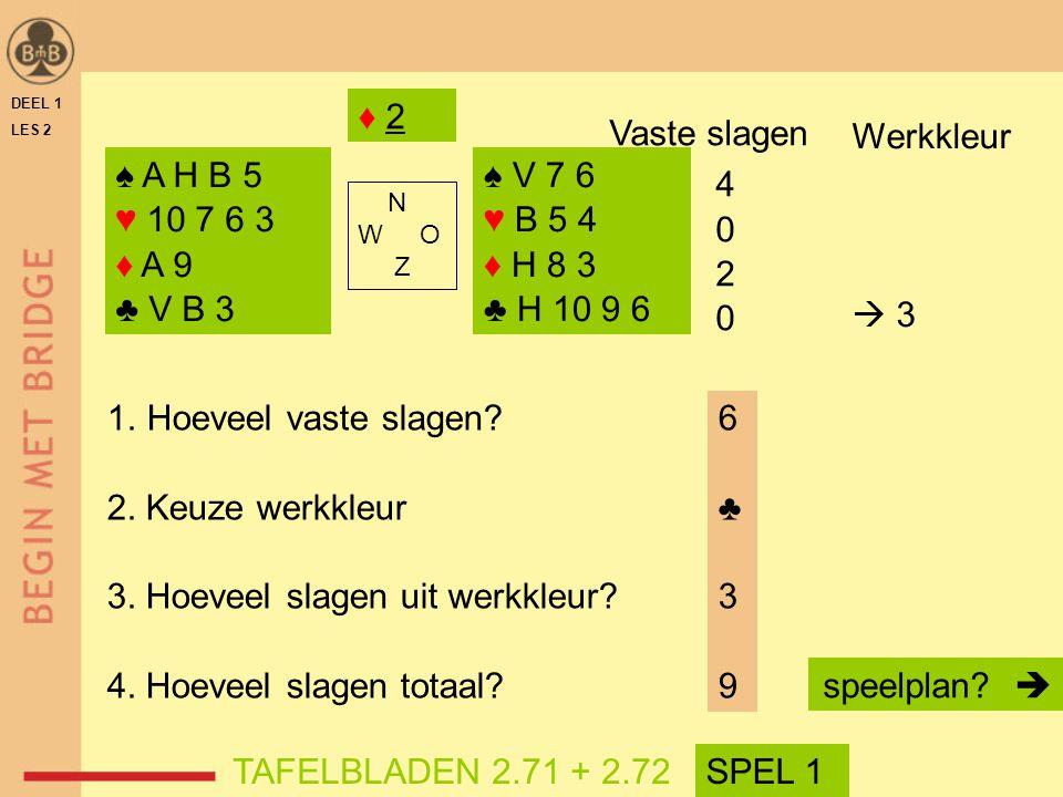 DEEL 1 LES 2 ♠ A H B 5 ♥ 10 7 6 3 ♦ A 9 ♣ V B 3 ♠ V 7 6 ♥ B 5 4 ♦ H 8 3 ♣ H 10 9 6 N W O Z 1.Hoeveel vaste slagen? 2. Keuze werkkleur 3. Hoeveel slage
