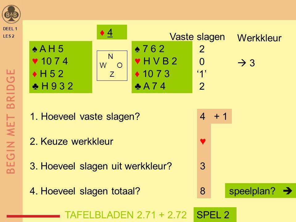 DEEL 1 LES 2 ♠ A H 5 ♥ 10 7 4 ♦ H 5 2 ♣ H 9 3 2 ♠ 7 6 2 ♥ H V B 2 ♦ 10 7 3 ♣ A 7 4 N W O Z 1.Hoeveel vaste slagen? 2. Keuze werkkleur 3. Hoeveel slage