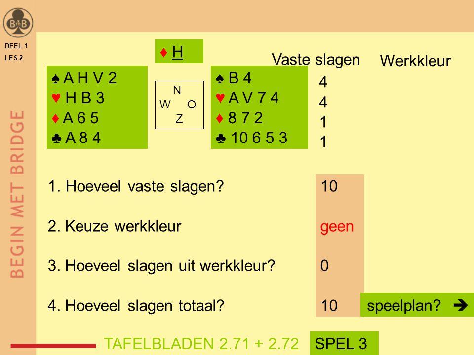 DEEL 1 LES 2 ♠ A H V 2 ♥ H B 3 ♦ A 6 5 ♣ A 8 4 ♠ B 4 ♥ A V 7 4 ♦ 8 7 2 ♣ 10 6 5 3 N W O Z 1.Hoeveel vaste slagen? 2. Keuze werkkleur 3. Hoeveel slagen