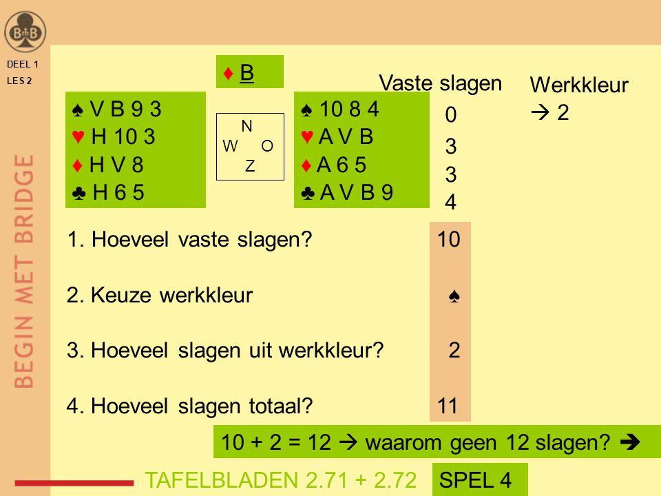 DEEL 1 LES 2 ♠ V B 9 3 ♥ H 10 3 ♦ H V 8 ♣ H 6 5 ♠ 10 8 4 ♥ A V B ♦ A 6 5 ♣ A V B 9 N W O Z 1.Hoeveel vaste slagen? 2. Keuze werkkleur 3. Hoeveel slage