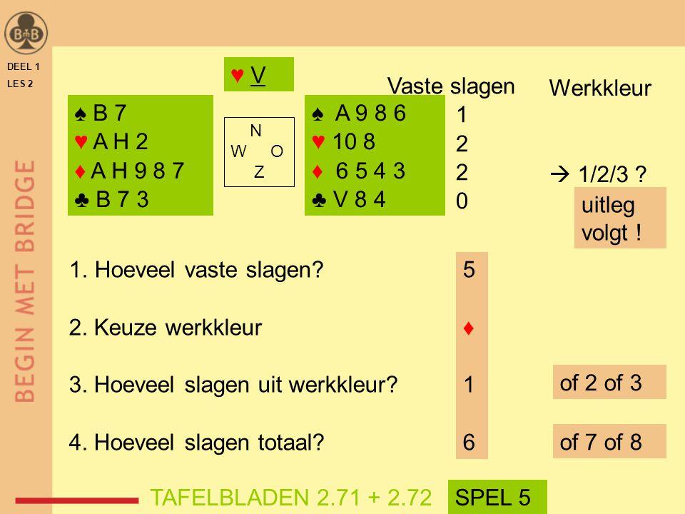 DEEL 1 LES 2 ♠ B 7 ♥ A H 2 ♦ A H 9 8 7 ♣ B 7 3 ♠ A 9 8 6 ♥ 10 8 ♦ 6 5 4 3 ♣ V 8 4 N W O Z 1.Hoeveel vaste slagen? 2. Keuze werkkleur 3. Hoeveel slagen