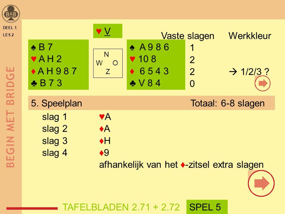 DEEL 1 LES 2 ♠ B 7 ♥ A H 2 ♦ A H 9 8 7 ♣ B 7 3 ♠ A 9 8 6 ♥ 10 8 ♦ 6 5 4 3 ♣ V 8 4 N W O Z ♥ V♥ V Vaste slagen Werkkleur 1 2 2  1/2/3 ? 0 5. Speelplan