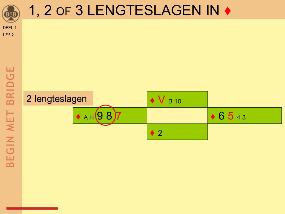 ♦ V B 10 ♦ A H 9 8 7 ♦ 6 5 4 3 ♦ 2♦ 2 DEEL 1 LES 2 2 lengteslagen 1, 2 OF 3 LENGTESLAGEN IN ♦