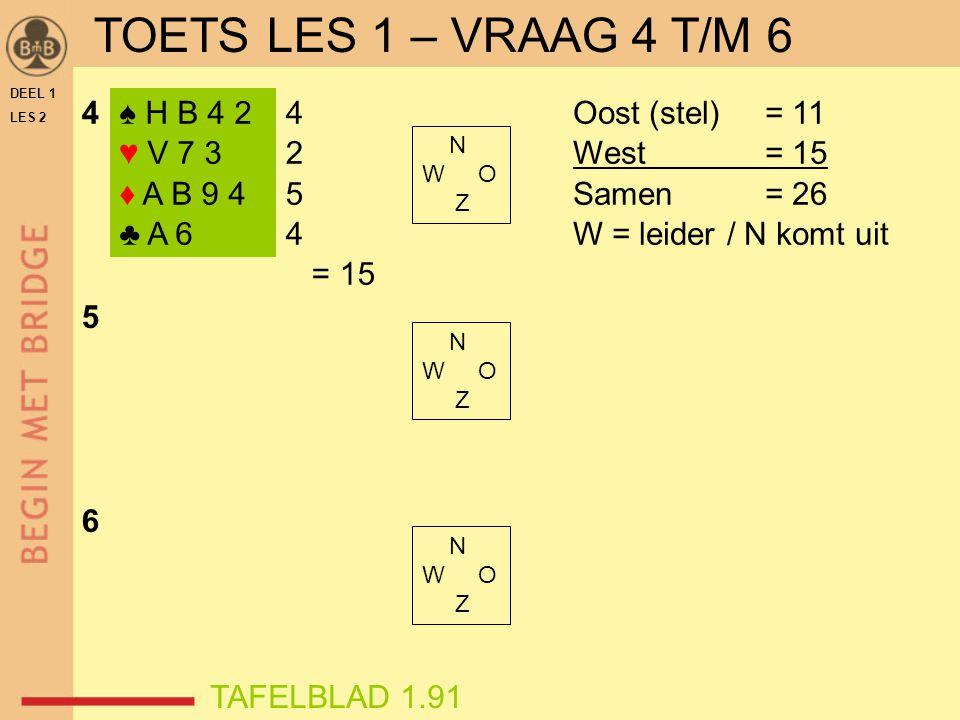 DEEL 1 LES 2 ♠ H B 4 2 ♥ V 7 3 ♦ A B 9 4 ♣ A 6 ♠ A V B 3 ♥ V 5 2 ♦ B 8 5 ♣ H 9 4 4 2 5 4 = 15 7 2 1 3 = 13 Oost (stel)= 11 West= 15 Samen = 26 W = leider / N komt uit Oost (stel)= 14 West= 13 Samen = 27 O = leider / Z komt uit N W O Z N W O Z N W O Z 4 5 6 TAFELBLAD 1.91 TOETS LES 1 – VRAAG 4 T/M 6