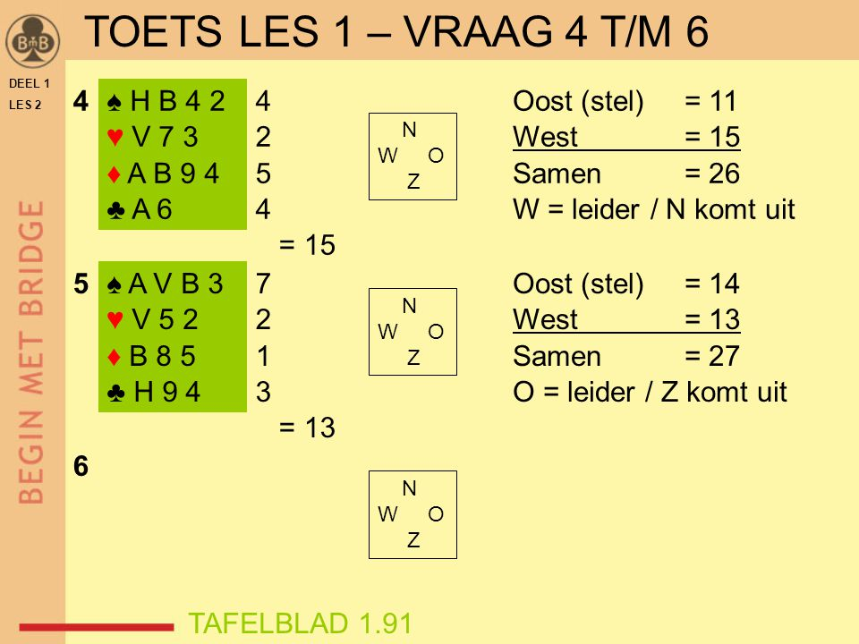 DEEL 1 LES 2 ♠ H B 4 2 ♥ V 7 3 ♦ A B 9 4 ♣ A 6 ♠ A V B 3 ♥ V 5 2 ♦ B 8 5 ♣ H 9 4 ♠ 10 9 5 ♥ V 8 4 ♦ H 7 3 ♣ A H B 2 4 2 5 4 = 15 7 2 1 3 = 13 Oost (stel)= 11 West= 15 Samen = 26 W = leider / N komt uit Oost (stel)= 14 West= 13 Samen = 27 O = leider / Z komt uit Oost (stel)= 8 West= 13 Samen = 21 W = leider / N komt uit N W O Z N W O Z N W O Z 4 5 6 TAFELBLAD 1.91 0 2 3 8 = 13 TOETS LES 1 – VRAAG 4 T/M 6