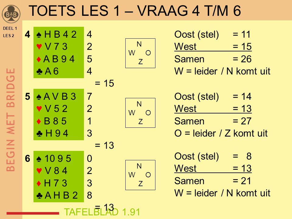 DEEL 1 LES 2 ♠ H B 4 2 ♥ V 7 3 ♦ A B 9 4 ♣ A 6 ♠ A V B 3 ♥ V 5 2 ♦ B 8 5 ♣ H 9 4 ♠ 10 9 5 ♥ V 8 4 ♦ H 7 3 ♣ A H B 2 4 2 5 4 = 15 7 2 1 3 = 13 Oost (st