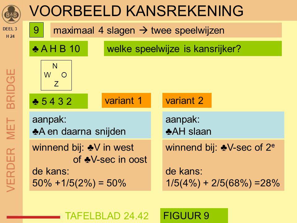 ♣ A H B 10 DEEL 3 H 24 VOORBEELD KANSREKENING maximaal 4 slagen  twee speelwijzen N W O Z ♣ 5 4 3 2 TAFELBLAD 24.42 FIGUUR 9 9 aanpak: ♣A en daarna s
