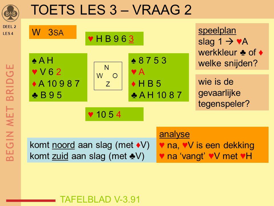 DEEL 2 LES 4 ♠ A H ♥ V 6 2 ♦ A 10 9 8 7 ♣ B 9 5 ♠ 8 7 5 3 ♥ A ♦ H B 5 ♣ A H 10 8 7 N W O Z TAFELBLAD V-3.91 ♥ H B 9 6 3 analyse ♥ na, ♥V is een dekkin