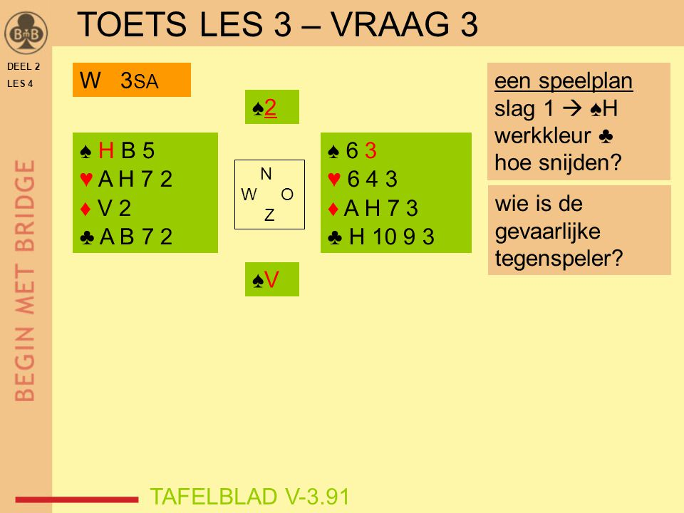 DEEL 2 LES 4 ♠ H B 5 ♥ A H 7 2 ♦ V 2 ♣ A B 7 2 ♠ 6 3 ♥ 6 4 3 ♦ A H 7 3 ♣ H 10 9 3 N W O Z TAFELBLAD V-3.91 ♠2♠2 W 3 SA ♠V♠V een speelplan slag 1  ♠H