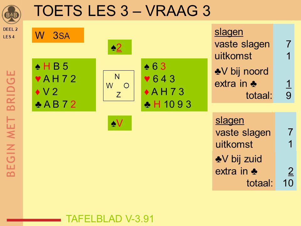 DEEL 2 LES 4 ♠ H B 5 ♥ A H 7 2 ♦ V 2 ♣ A B 7 2 ♠ 6 3 ♥ 6 4 3 ♦ A H 7 3 ♣ H 10 9 3 N W O Z TAFELBLAD V-3.91 ♠2♠2 W 3 SA ♠V♠V ♣V bij zuid extra in ♣ tot