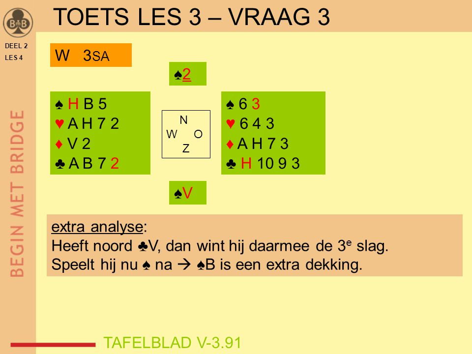 DEEL 2 LES 4 ♠ H B 5 ♥ A H 7 2 ♦ V 2 ♣ A B 7 2 ♠ 6 3 ♥ 6 4 3 ♦ A H 7 3 ♣ H 10 9 3 N W O Z TAFELBLAD V-3.91 ♠2♠2 W 3 SA ♠V♠V extra analyse: Heeft noord