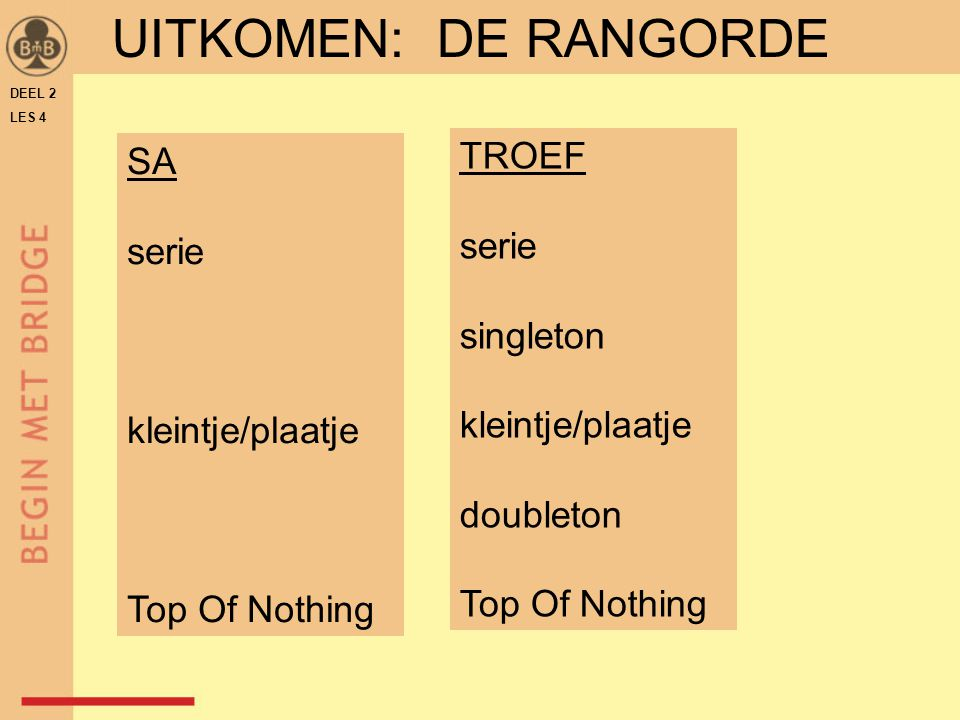 DEEL 2 LES 4 SA serie kleintje/plaatje Top Of Nothing TROEF serie singleton kleintje/plaatje doubleton Top Of Nothing UITKOMEN: DE RANGORDE