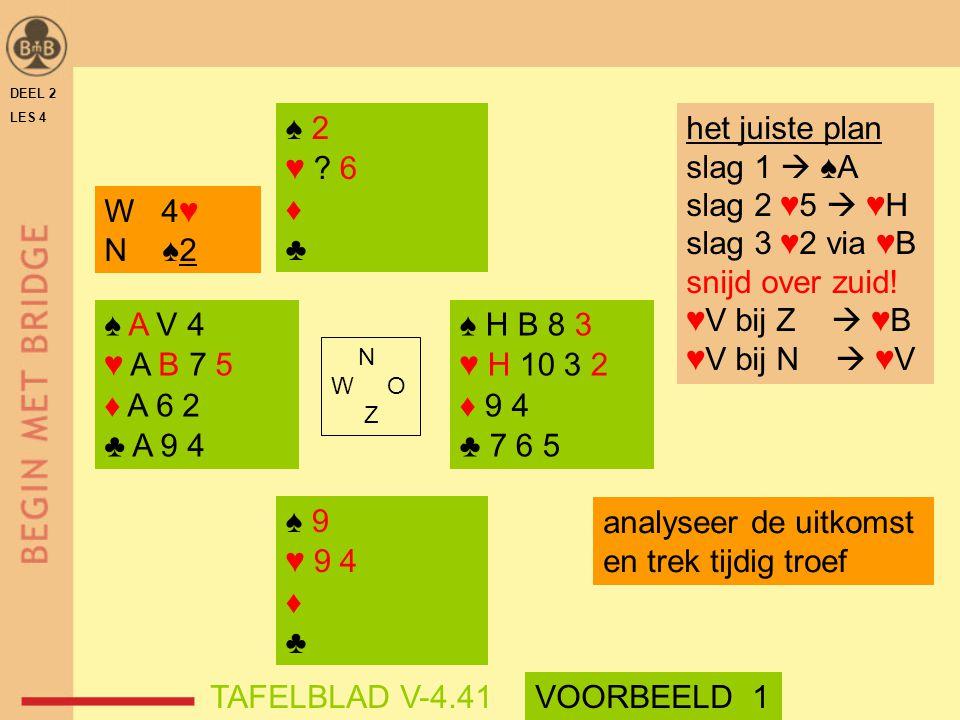 ♠ A V 4 ♥ A B 7 5 ♦ A 6 2 ♣ A 9 4 ♠ 2 ♥ ? 6 ♦ ♣ ♠ H B 8 3 ♥ H 10 3 2 ♦ 9 4 ♣ 7 6 5 ♠ 9 ♥ 9 4 ♦ ♣ N W O Z W 4♥ N ♠2 DEEL 2 LES 4 het juiste plan slag 1