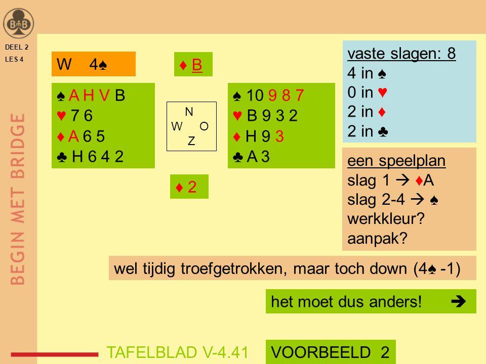 DEEL 2 LES 4 ♠ A H V B ♥ 7 6 ♦ A 6 5 ♣ H 6 4 2 ♠ 10 9 8 7 ♥ B 9 3 2 ♦ H 9 3 ♣ A 3 N W O Z vaste slagen: 8 4 in ♠ 0 in ♥ 2 in ♦ 2 in ♣ ♦ B♦ B ♦ 2♦ 2 ee