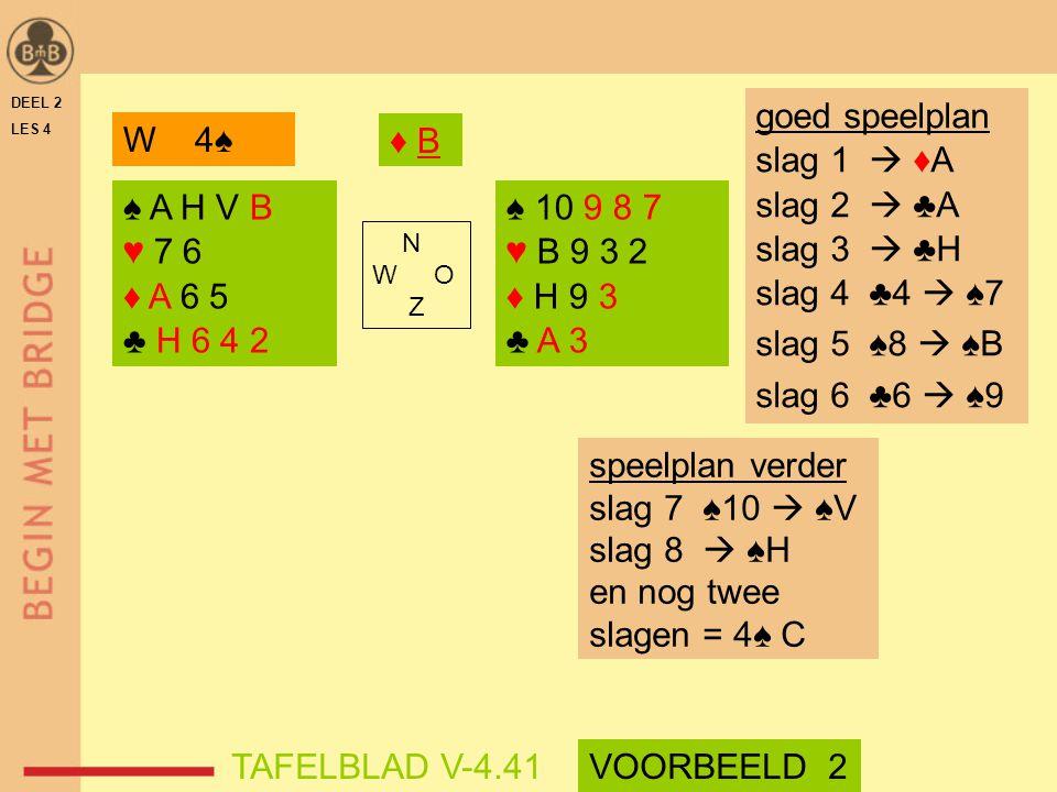 DEEL 2 LES 4 N W O Z speelplan verder slag 7 ♠10  ♠V slag 8  ♠H en nog twee slagen = 4♠ C ♠ 10 9 8 7 ♥ B 9 3 2 ♦ H 9 3 ♣ A 3 ♠ A H V B ♥ 7 6 ♦ A 6 5