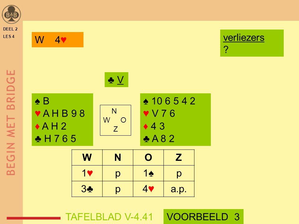 DEEL 2 LES 4 WNOZ 1♥1♥p1♠p 3♣p4♥4♥a.p. N W O Z W 4♥ ♠ B ♥ A H B 9 8 ♦ A H 2 ♣ H 7 6 5 ♠ 10 6 5 4 2 ♥ V 7 6 ♦ 4 3 ♣ A 8 2 ♣ V verliezers ? TAFELBLAD V-