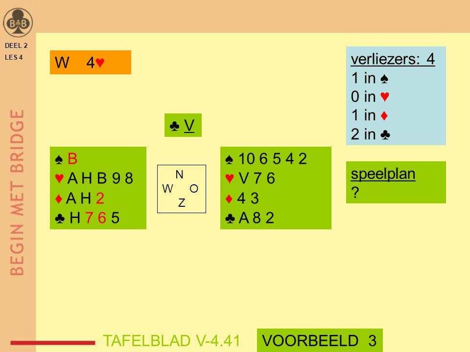 DEEL 2 LES 4 N W O Z W 4♥ ♠ B ♥ A H B 9 8 ♦ A H 2 ♣ H 7 6 5 ♠ 10 6 5 4 2 ♥ V 7 6 ♦ 4 3 ♣ A 8 2 ♣ V verliezers: 4 1 in ♠ 0 in ♥ 1 in ♦ 2 in ♣ speelplan