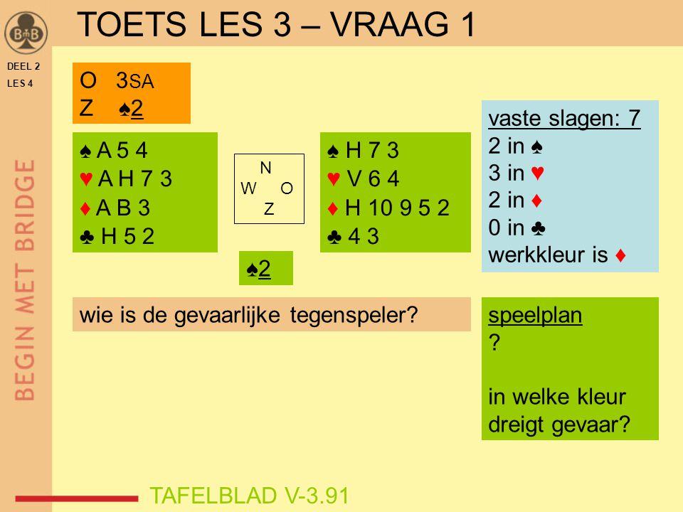 DEEL 2 LES 4 N W O Z speelplan verder slag 7 ♠10  ♠V slag 8  ♠H en nog twee slagen = 4♠ C ♠ 10 9 8 7 ♥ B 9 3 2 ♦ H 9 3 ♣ A 3 ♠ A H V B ♥ 7 6 ♦ A 6 5 ♣ H 6 4 2 goed speelplan slag 1  ♦A slag 2  ♣A slag 3  ♣H slag 4 ♣4  ♠7 slag 5 ♠8  ♠B slag 6 ♣6  ♠9 TAFELBLAD V-4.41VOORBEELD 2 W 4♠ ♦ B♦ B