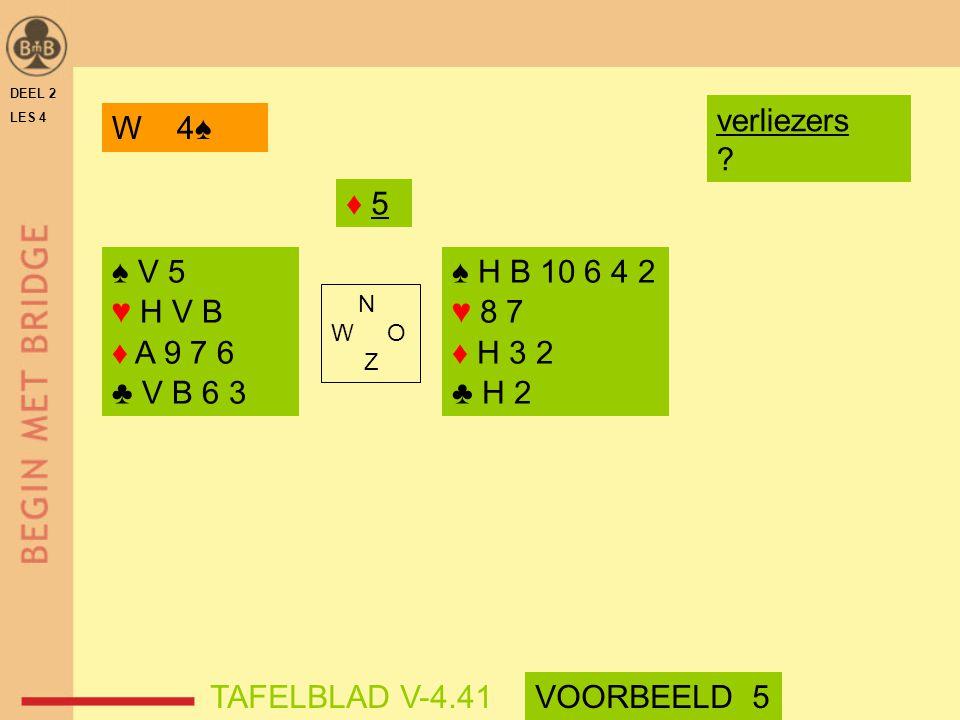 DEEL 2 LES 4 ♦ 5♦ 5 ♠ V 5 ♥ H V B ♦ A 9 7 6 ♣ V B 6 3 ♠ H B 10 6 4 2 ♥ 8 7 ♦ H 3 2 ♣ H 2 N W O Z W 4♠ TAFELBLAD V-4.41VOORBEELD 5 verliezers ?
