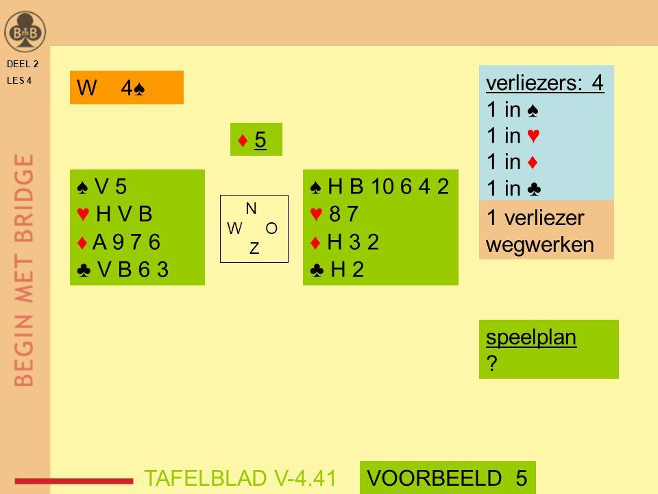 DEEL 2 LES 4 ♦ 5♦ 5 ♠ V 5 ♥ H V B ♦ A 9 7 6 ♣ V B 6 3 ♠ H B 10 6 4 2 ♥ 8 7 ♦ H 3 2 ♣ H 2 N W O Z verliezers: 4 1 in ♠ 1 in ♥ 1 in ♦ 1 in ♣ speelplan ?
