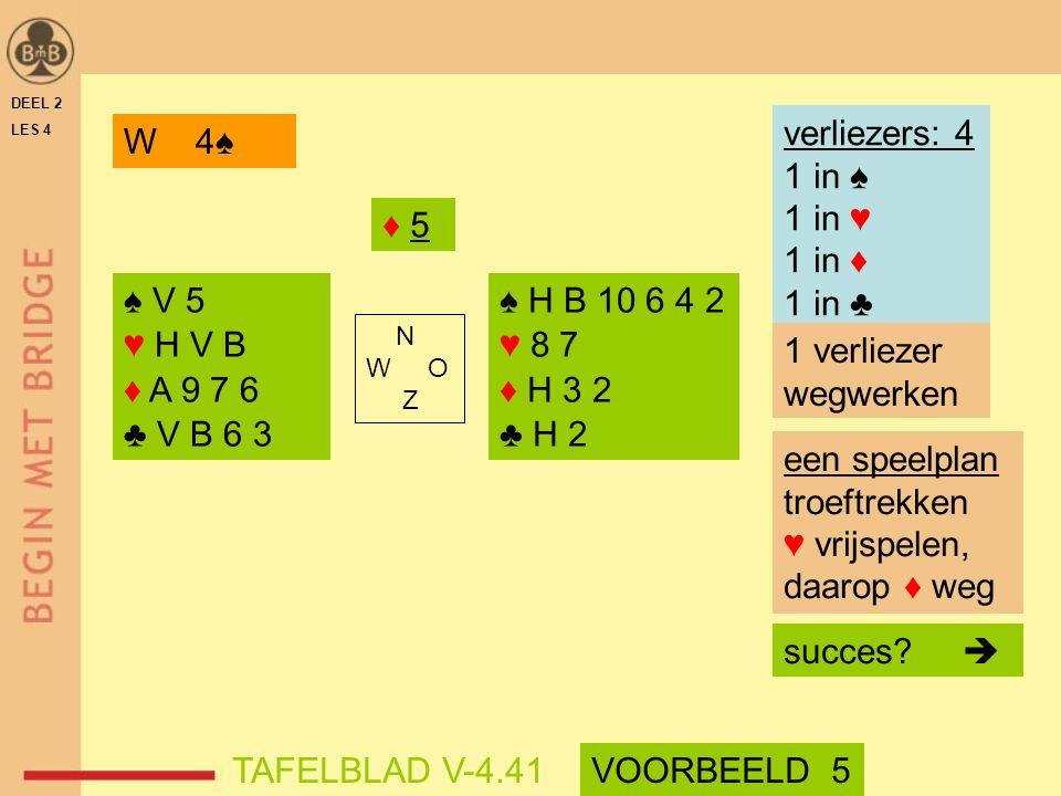 DEEL 2 LES 4 ♦ 5♦ 5 ♠ V 5 ♥ H V B ♦ A 9 7 6 ♣ V B 6 3 ♠ H B 10 6 4 2 ♥ 8 7 ♦ H 3 2 ♣ H 2 N W O Z verliezers: 4 1 in ♠ 1 in ♥ 1 in ♦ 1 in ♣ een speelpl