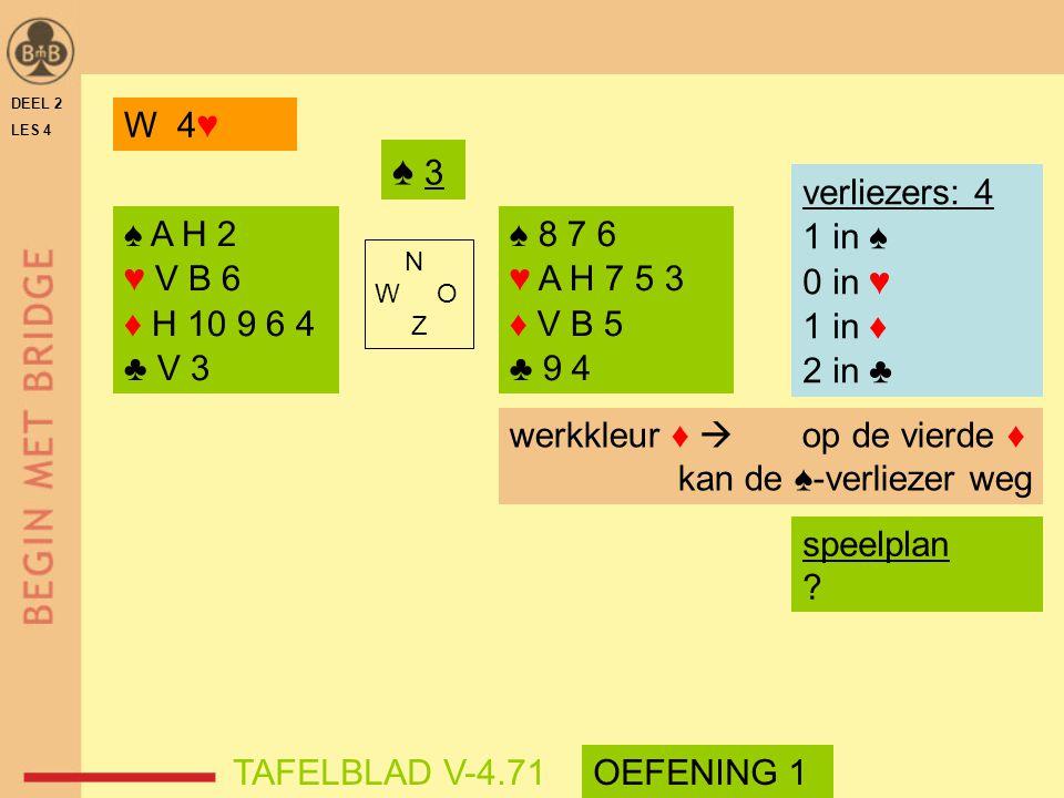 DEEL 2 LES 4 ♠ A H 2 ♥ V B 6 ♦ H 10 9 6 4 ♣ V 3 ♠ 8 7 6 ♥ A H 7 5 3 ♦ V B 5 ♣ 9 4 N W O Z TAFELBLAD V-4.71 ♠ 3♠ 3 verliezers: 4 1 in ♠ 0 in ♥ 1 in ♦ 2