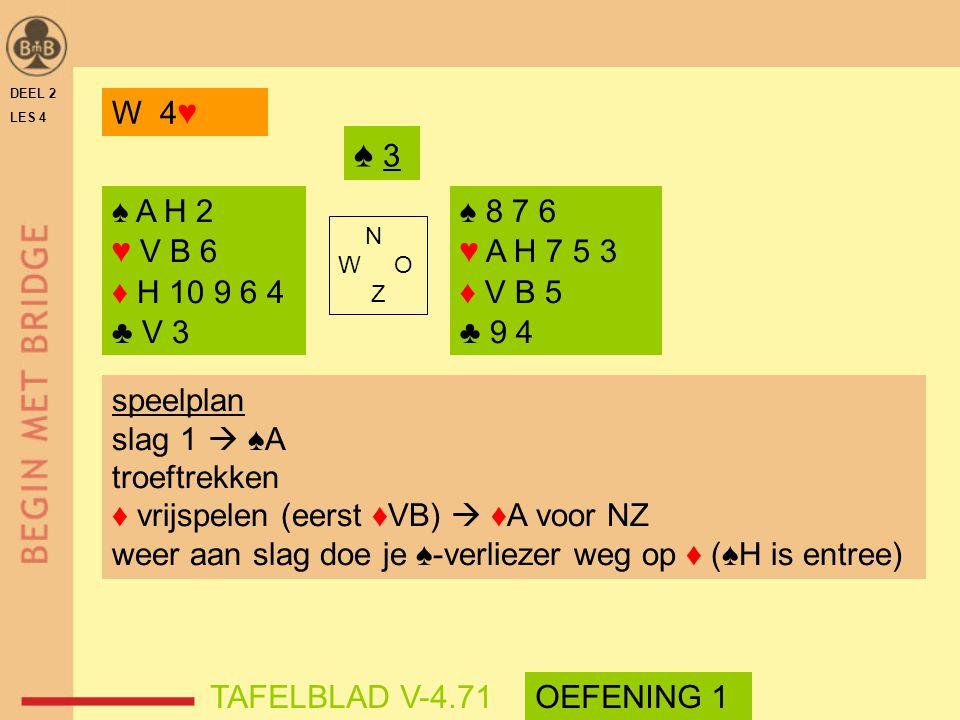 DEEL 2 LES 4 ♠ A H 2 ♥ V B 6 ♦ H 10 9 6 4 ♣ V 3 ♠ 8 7 6 ♥ A H 7 5 3 ♦ V B 5 ♣ 9 4 N W O Z TAFELBLAD V-4.71 ♠ 3♠ 3 speelplan slag 1  ♠A troeftrekken ♦