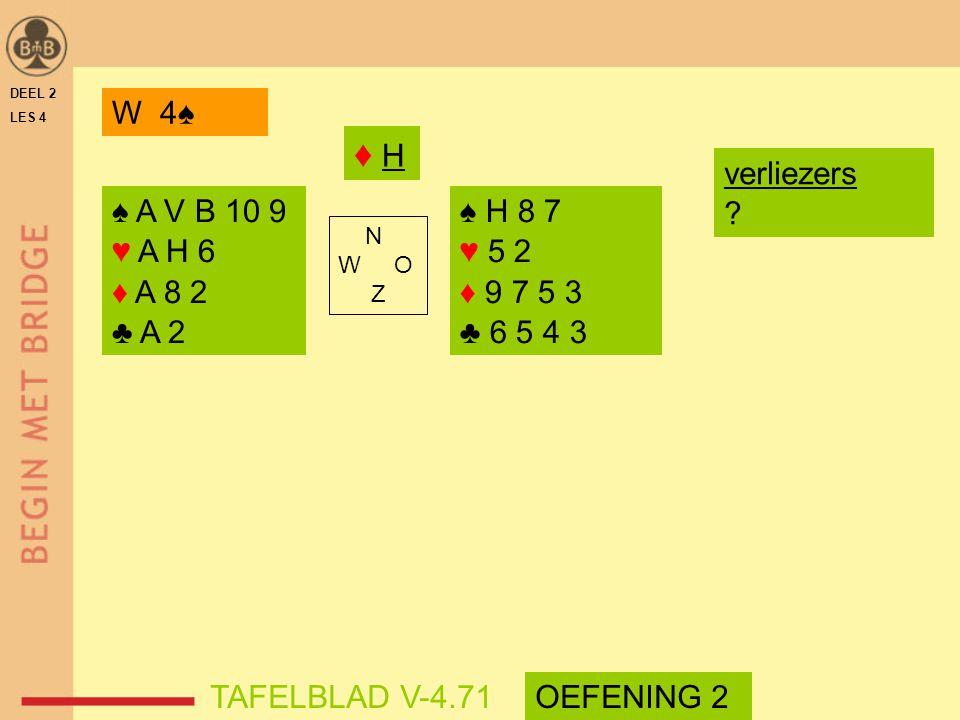 DEEL 2 LES 4 ♠ A V B 10 9 ♥ A H 6 ♦ A 8 2 ♣ A 2 ♠ H 8 7 ♥ 5 2 ♦ 9 7 5 3 ♣ 6 5 4 3 N W O Z TAFELBLAD V-4.71 ♦ H♦ H W 4♠ verliezers ? OEFENING 2