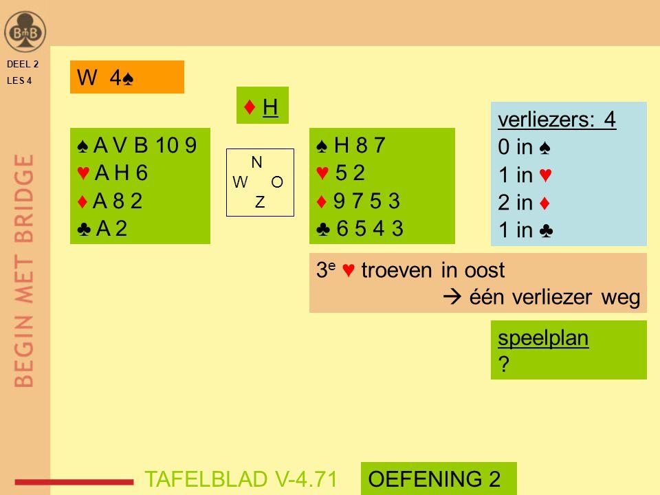 DEEL 2 LES 4 ♠ A V B 10 9 ♥ A H 6 ♦ A 8 2 ♣ A 2 ♠ H 8 7 ♥ 5 2 ♦ 9 7 5 3 ♣ 6 5 4 3 N W O Z TAFELBLAD V-4.71 ♦ H♦ H verliezers: 4 0 in ♠ 1 in ♥ 2 in ♦ 1
