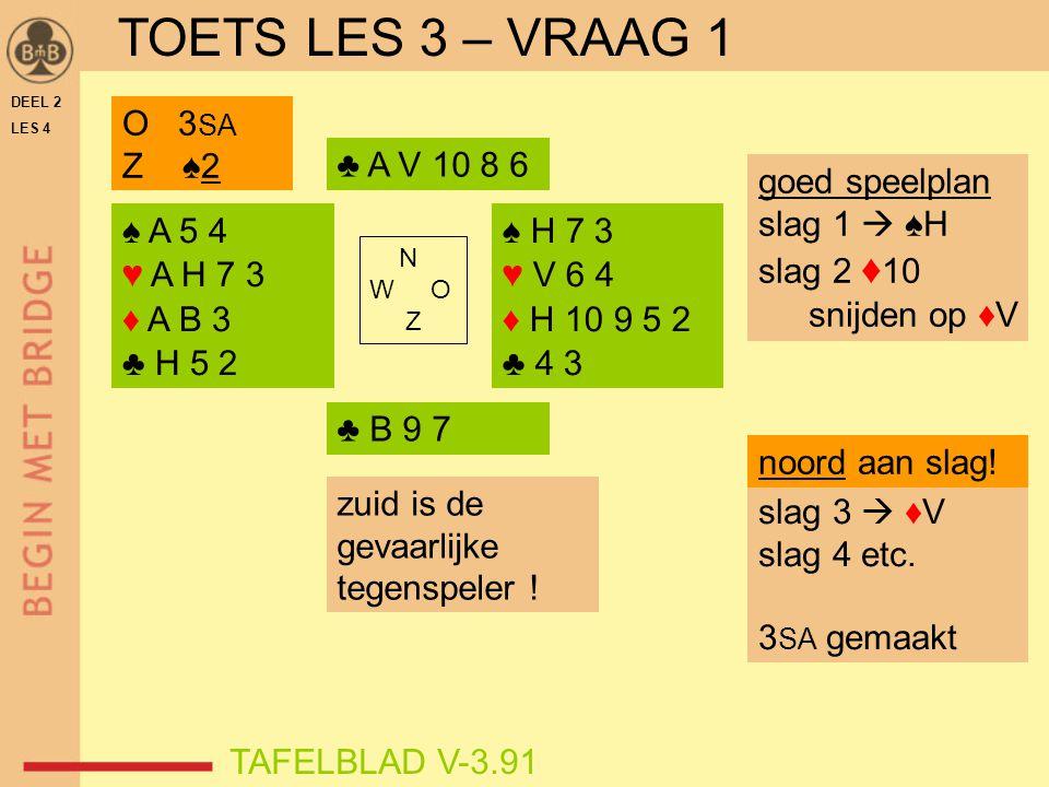 DEEL 2 LES 4 ♠ A 5 4 ♥ A H 7 3 ♦ A B 3 ♣ H 5 2 ♠ H 7 3 ♥ V 6 4 ♦ H 10 9 5 2 ♣ 4 3 N W O Z TAFELBLAD V-3.91 goed speelplan slag 1  ♠H slag 2 ♦ 10 snijden op ♦V O 3 SA Z ♠2 ♣ B 9 7 ♣ A V 10 8 6 extra analyse: als ♦V bij zuid zit, kunnen vijf ♦-slagen worden gemaakt als de ♥ bij NZ 3-3 verdeeld zijn, wordt de 13 e ♥ bij west een extra slag TOETS LES 3 – VRAAG 1