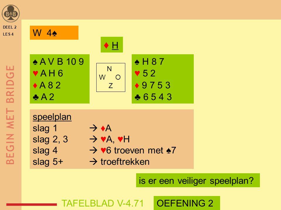 DEEL 2 LES 4 ♠ A V B 10 9 ♥ A H 6 ♦ A 8 2 ♣ A 2 ♠ H 8 7 ♥ 5 2 ♦ 9 7 5 3 ♣ 6 5 4 3 N W O Z TAFELBLAD V-4.71 ♦ H♦ H speelplan slag 1  ♦A slag 2, 3  ♥A