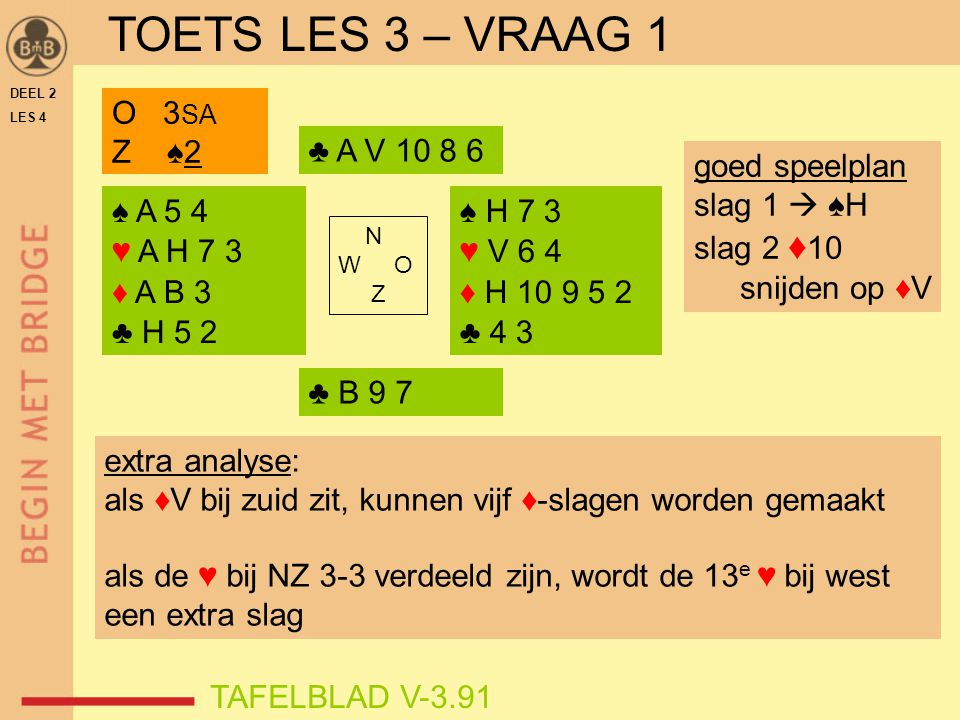 DEEL 2 LES 4 ♠ H B 5 ♥ A H 7 2 ♦ V 2 ♣ A B 7 2 ♠ 6 3 ♥ 6 4 3 ♦ A H 7 3 ♣ H 10 9 3 N W O Z TAFELBLAD V-3.91 ♠2♠2 W 3 SA ♠V♠V extra analyse: Heeft noord ♣V, dan wint hij daarmee de 3 e slag.