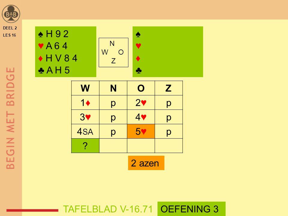 WNOZ 1♦1♦p2♥2♥p 3♥3♥p4♥4♥p 4 SA p5♥5♥p ? 2 azen DEEL 2 LES 16 N W O Z ♠ H 9 2 ♥ A 6 4 ♦ H V 8 4 ♣ A H 5 ♠♥♦♣♠♥♦♣ TAFELBLAD V-16.71OEFENING 3