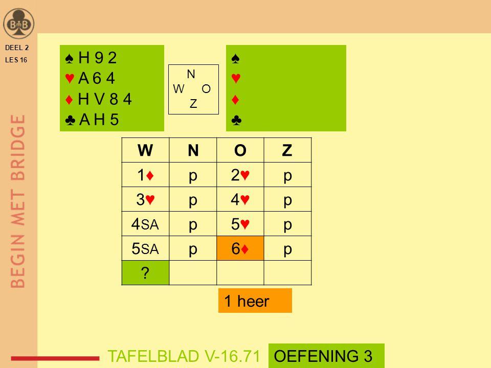 WNOZ 1♦1♦p2♥2♥p 3♥3♥p4♥4♥p 4 SA p5♥5♥p 5 SA p6♦6♦p ? DEEL 2 LES 16 N W O Z ♠ H 9 2 ♥ A 6 4 ♦ H V 8 4 ♣ A H 5 ♠♥♦♣♠♥♦♣ 1 heer TAFELBLAD V-16.71OEFENING