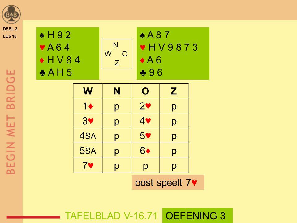 WNOZ 1♦1♦p2♥2♥p 3♥3♥p4♥4♥p 4 SA p5♥5♥p 5 SA p6♦6♦p 7♥7♥ppp DEEL 2 LES 16 N W O Z ♠ H 9 2 ♥ A 6 4 ♦ H V 8 4 ♣ A H 5 ♠ A 8 7 ♥ H V 9 8 7 3 ♦ A 6 ♣ 9 6 o