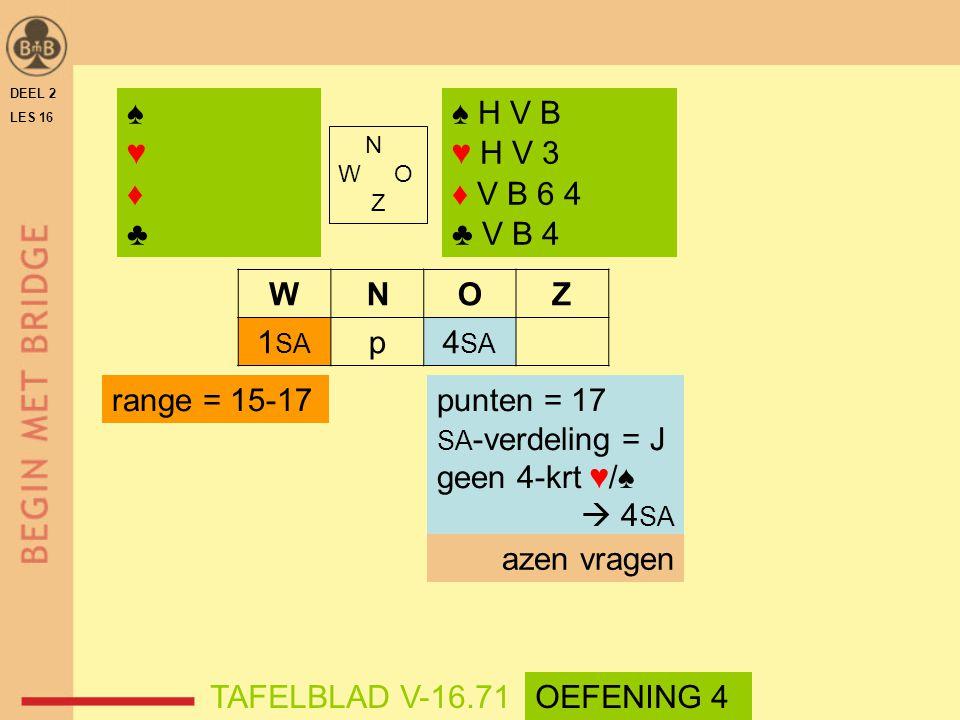 WNOZ 1 SA p4 SA range = 15-17 DEEL 2 LES 16 N W O Z ♠♥♦♣♠♥♦♣ ♠ H V B ♥ H V 3 ♦ V B 6 4 ♣ V B 4 punten = 17 SA -verdeling = J geen 4-krt ♥/♠  4 SA aze
