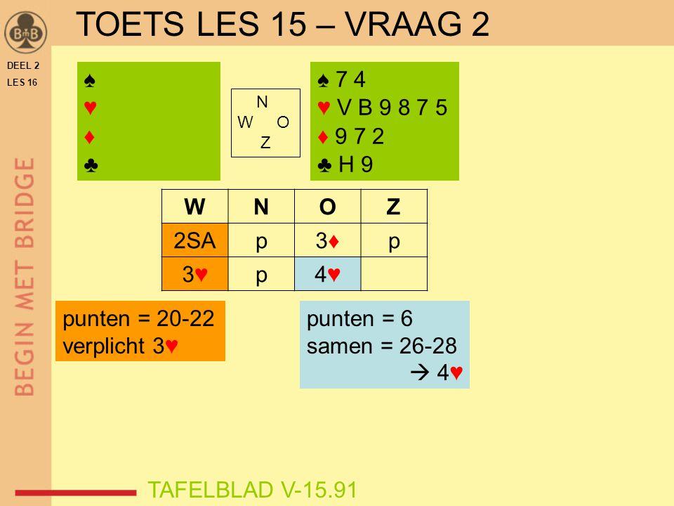 DEEL 2 LES 16 N W O Z WNOZ 2SAp3♦3♦p 3♥3♥p4♥4♥ ♠♥♦♣♠♥♦♣ TAFELBLAD V-15.91 ♠ 7 4 ♥ V B 9 8 7 5 ♦ 9 7 2 ♣ H 9 punten = 20-22 verplicht 3♥ punten = 6 sam