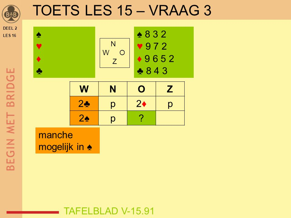 DEEL 2 LES 16 N W O Z WNOZ 2♣p2♦2♦p 2♠p? ♠♥♦♣♠♥♦♣ TAFELBLAD V-15.91 ♠ 8 3 2 ♥ 9 7 2 ♦ 9 6 5 2 ♣ 8 4 3 manche mogelijk in ♠ TOETS LES 15 – VRAAG 3