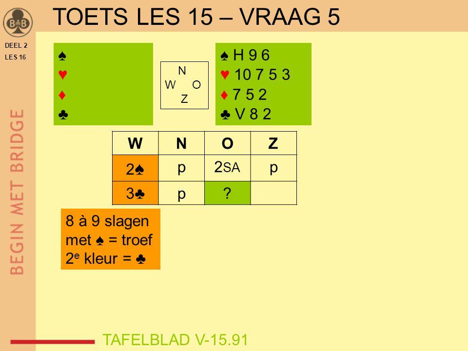 DEEL 2 LES 16 N W O Z WNOZ 2♠2♠ p2 SA p 3♣p? ♠♥♦♣♠♥♦♣ TAFELBLAD V-15.91 8 à 9 slagen met ♠ = troef 2 e kleur = ♣ ♠ H 9 6 ♥ 10 7 5 3 ♦ 7 5 2 ♣ V 8 2 TO