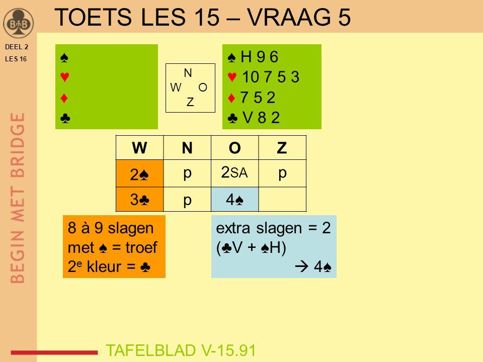 DEEL 2 LES 16 N W O Z WNOZ 2♠2♠ p2 SA p 3♣p4♠ ♠♥♦♣♠♥♦♣ TAFELBLAD V-15.91 extra slagen = 2 (♣V + ♠H)  4♠ ♠ H 9 6 ♥ 10 7 5 3 ♦ 7 5 2 ♣ V 8 2 8 à 9 slag