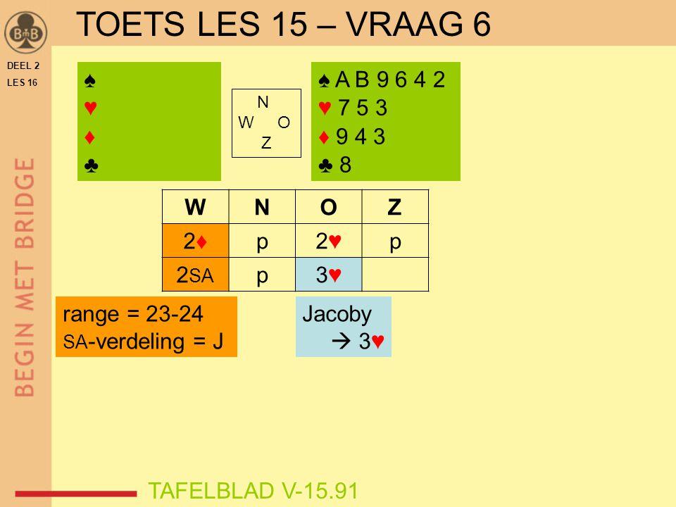 DEEL 2 LES 16 N W O Z WNOZ 2♦2♦p2♥2♥p 2 SA p3♥3♥ ♠♥♦♣♠♥♦♣ TAFELBLAD V-15.91 ♠ A B 9 6 4 2 ♥ 7 5 3 ♦ 9 4 3 ♣ 8 Jacoby  3♥ range = 23-24 SA -verdeling