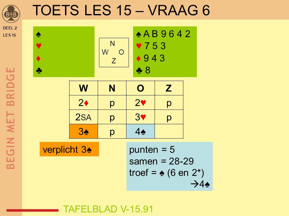 DEEL 2 LES 16 N W O Z WNOZ 2♦2♦p2♥2♥p 2 SA p3♥3♥p 3♠p4♠ ♠♥♦♣♠♥♦♣ TAFELBLAD V-15.91 ♠ A B 9 6 4 2 ♥ 7 5 3 ♦ 9 4 3 ♣ 8 verplicht 3♠punten = 5 samen = 28