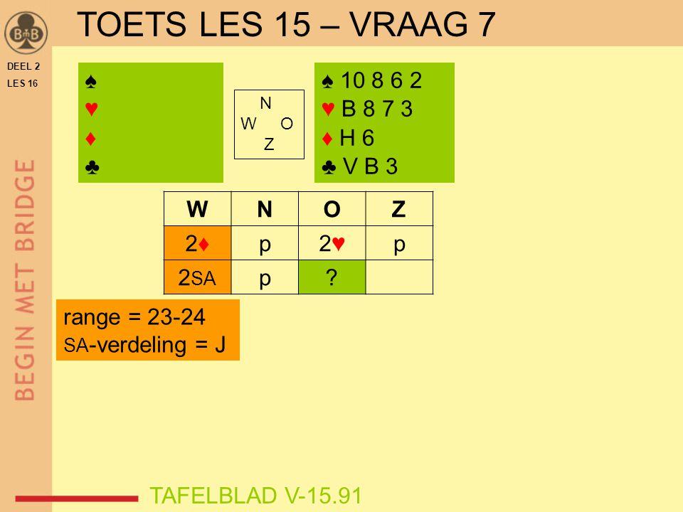 DEEL 2 LES 16 N W O Z WNOZ 2♦2♦p2♥2♥p 2 SA p? ♠♥♦♣♠♥♦♣ TAFELBLAD V-15.91 ♠ 10 8 6 2 ♥ B 8 7 3 ♦ H 6 ♣ V B 3 range = 23-24 SA -verdeling = J TOETS LES