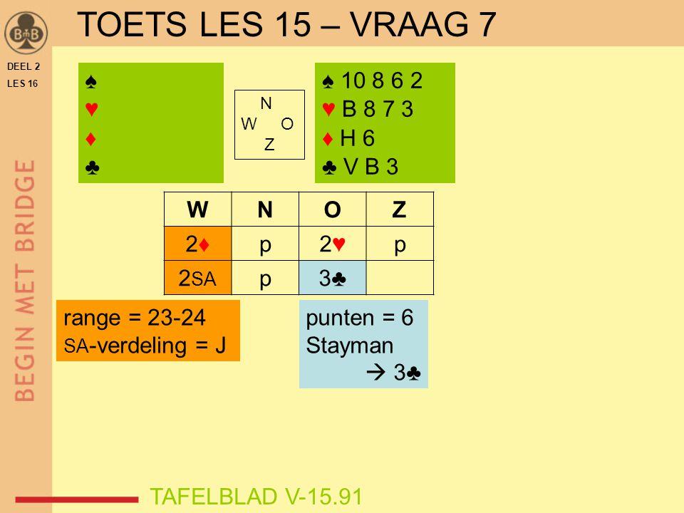 DEEL 2 LES 16 N W O Z WNOZ 2♦2♦p2♥2♥p 2 SA p3♣ ♠♥♦♣♠♥♦♣ TAFELBLAD V-15.91 ♠ 10 8 6 2 ♥ B 8 7 3 ♦ H 6 ♣ V B 3 range = 23-24 SA -verdeling = J punten =